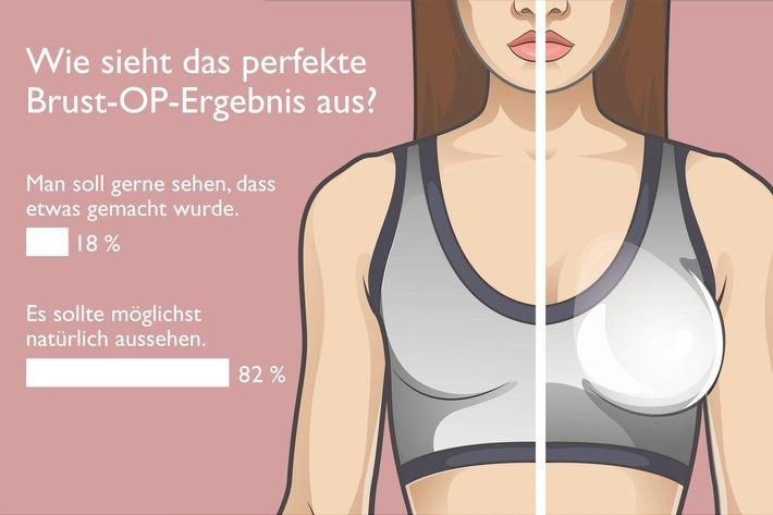 Gemachte Brüste sollen nicht gemacht aussehen