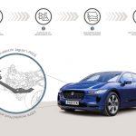 Jaguar Land Rover und BASF erproben Abfallverwertung im Auto