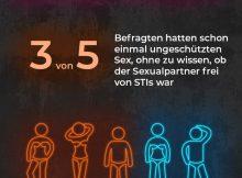 Zava-Umfrage zu Sexualkrankheiten