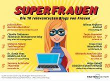 Die 10 relevantesten Blogs von Frauen