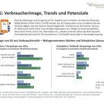 Analyse Verbrauchermarkt: Potentiale und Trends von 5G und Mobile Internet