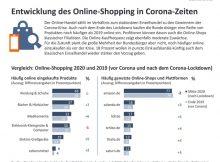 Trendmonitor Deutschland: Wie die Verbraucher in Corona-Zeiten shoppen