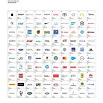 Interbrand's Best Global Brands 2020: Zoom, YouTube und Instagram jetzt unter den Top100