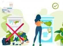 Müll-Debakel in den Altkleidercontainern