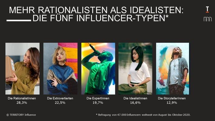 TERRITORY Influence veröffentlicht weltweit größte Influencer-Studie / © TERRITORY Influence