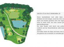 loch-18-golfhotel